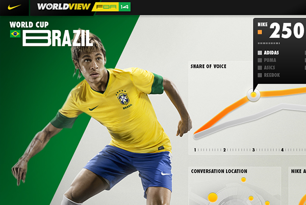 Nike  |  World Cup Dashboard